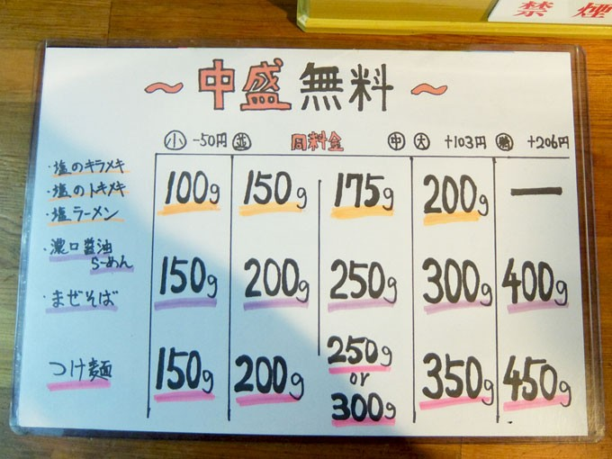 1603_junkstory_menu04